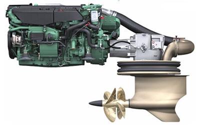 Volvo Penta IPS-Antriebssysteme